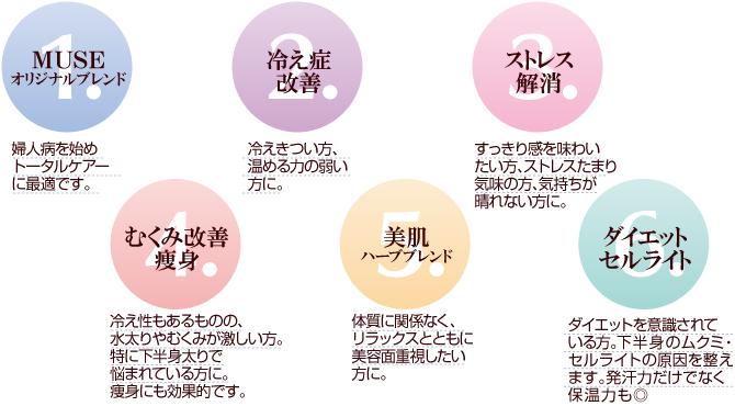 横浜のMUSEは、韓国の民間療法「...